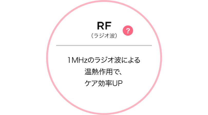 RFラジオ波